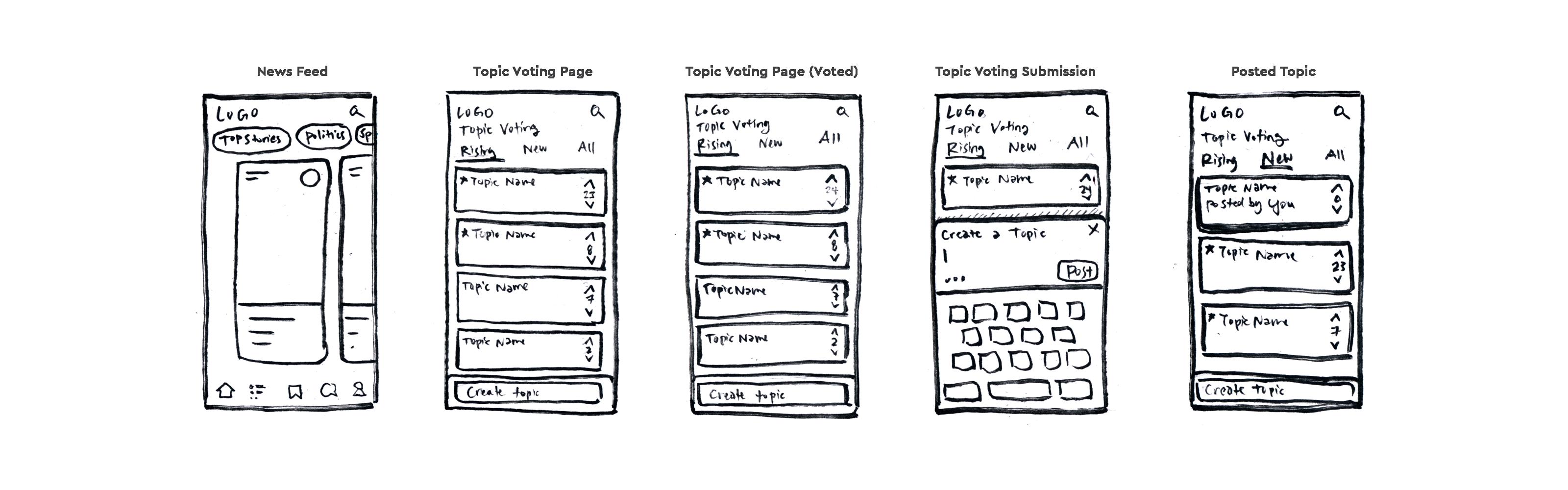 Capstone_TaskFlow_Version2_sketches
