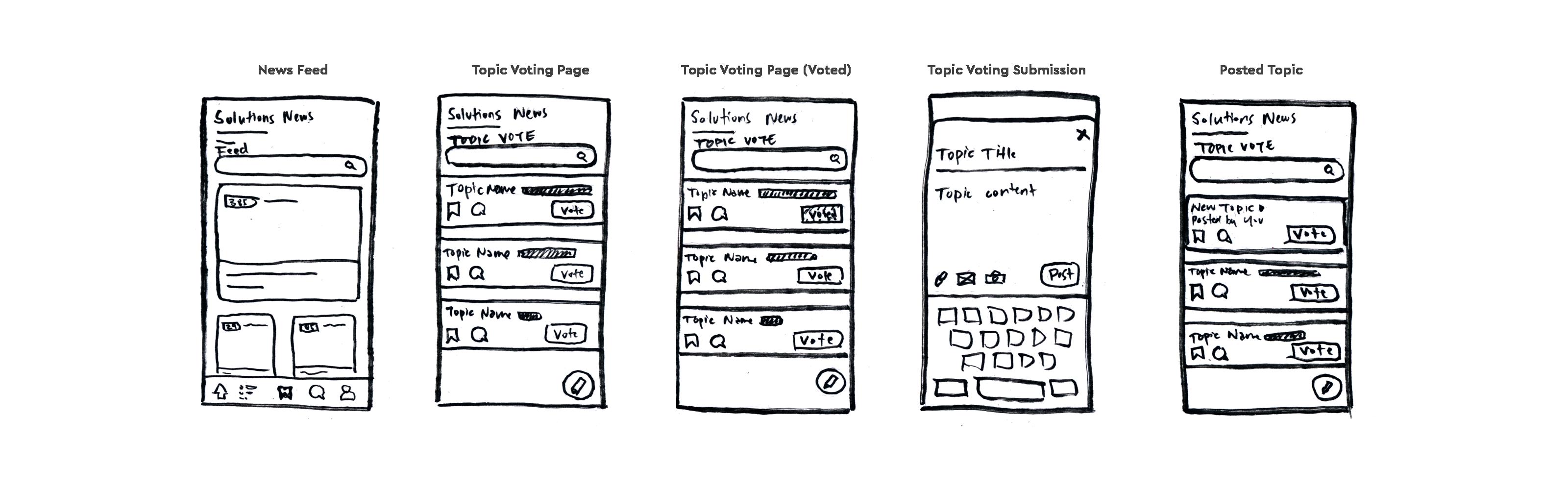 Capstone_TaskFlow_Version2_sketches2