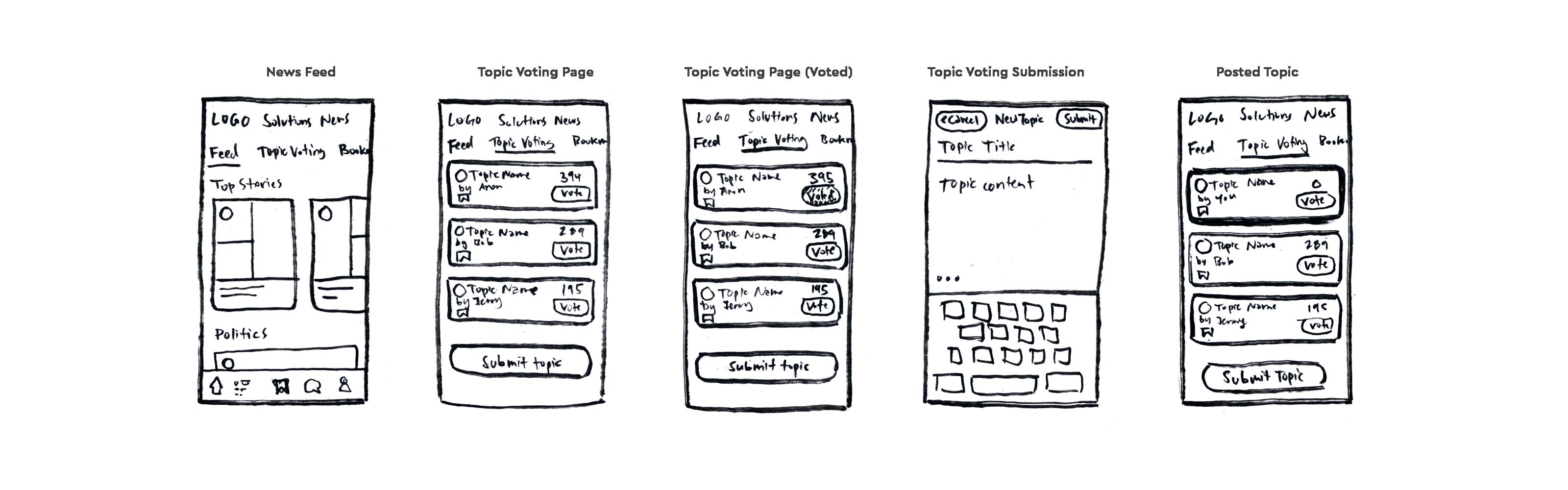Capstone_TaskFlow_Version2_sketches3